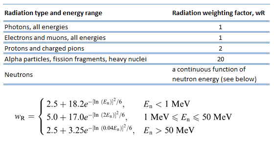 Radiation weighting factors - current - ICRP