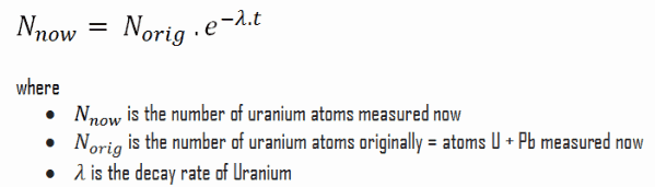 uranium-lead method - age of the Earth